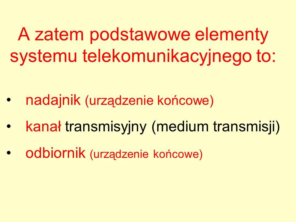 A zatem podstawowe elementy systemu telekomunikacyjnego to: