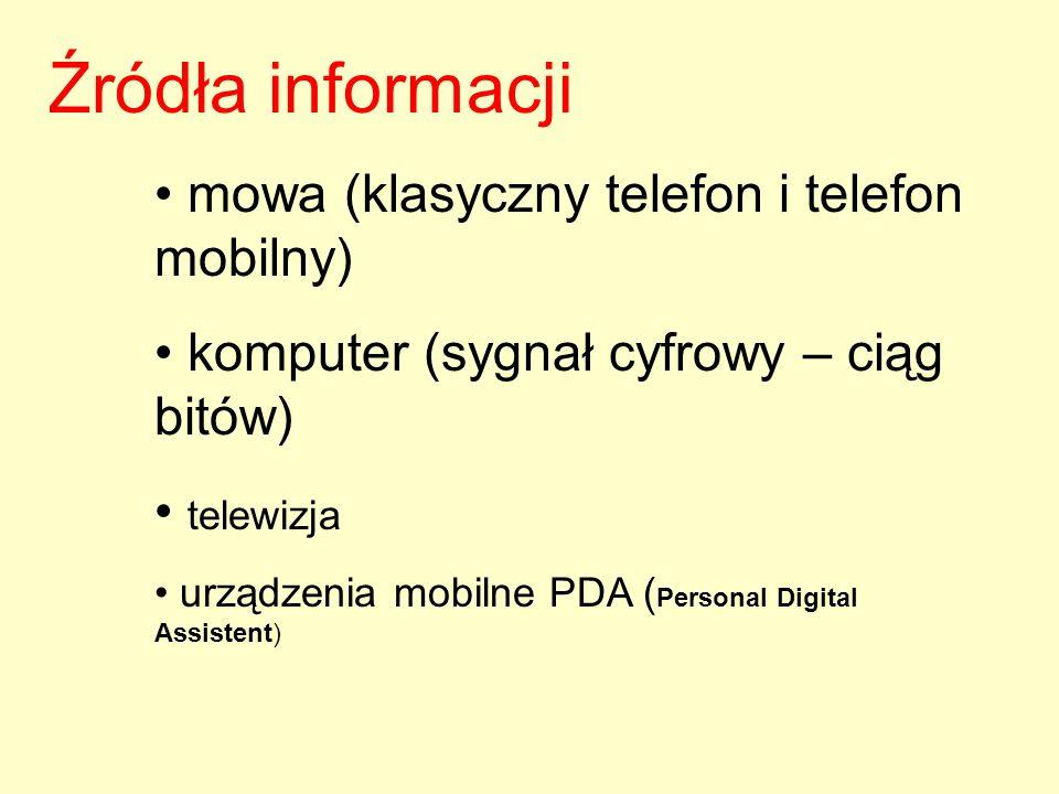 Źródła informacji mowa (klasyczny telefon i telefon mobilny)