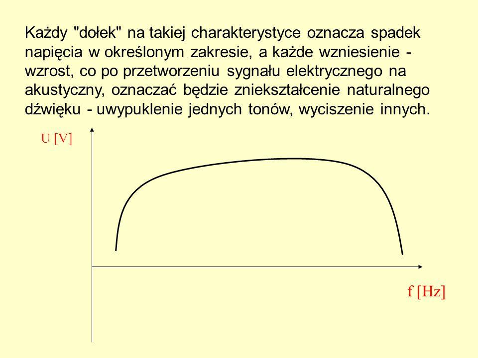 Każdy dołek na takiej charakterystyce oznacza spadek napięcia w określonym zakresie, a każde wzniesienie - wzrost, co po przetworzeniu sygnału elektrycznego na akustyczny, oznaczać będzie zniekształcenie naturalnego dźwięku - uwypuklenie jednych tonów, wyciszenie innych.