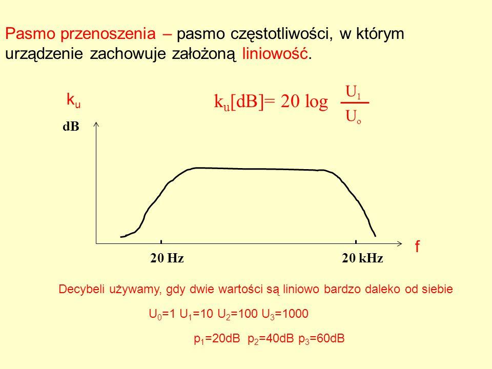 Pasmo przenoszenia – pasmo częstotliwości, w którym urządzenie zachowuje założoną liniowość.