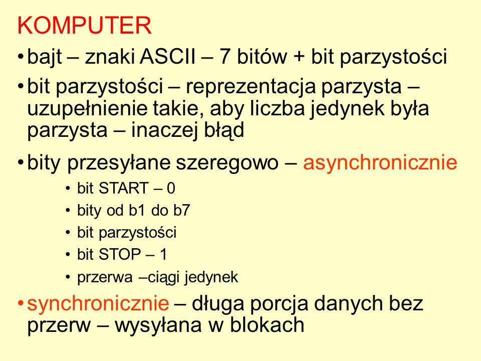 KOMPUTER bajt – znaki ASCII – 7 bitów + bit parzystości