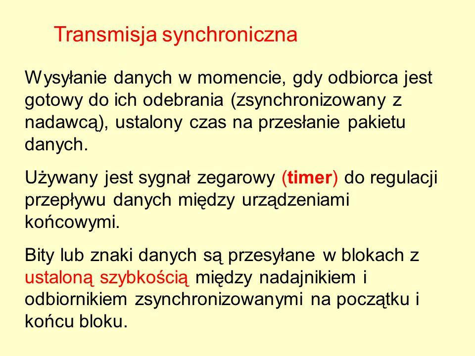 Transmisja synchroniczna