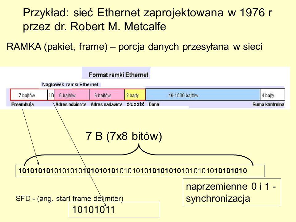 Przykład: sieć Ethernet zaprojektowana w 1976 r przez dr. Robert M