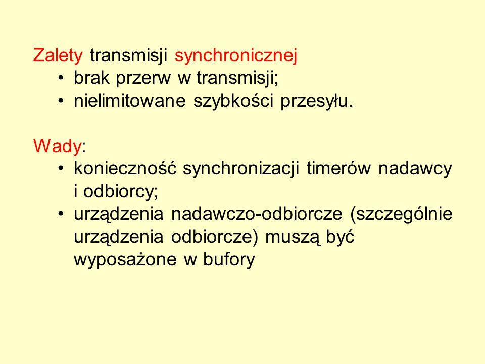 Zalety transmisji synchronicznej