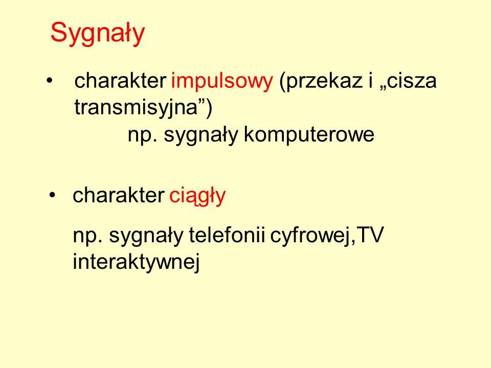 """Sygnały charakter impulsowy (przekaz i """"cisza transmisyjna )"""