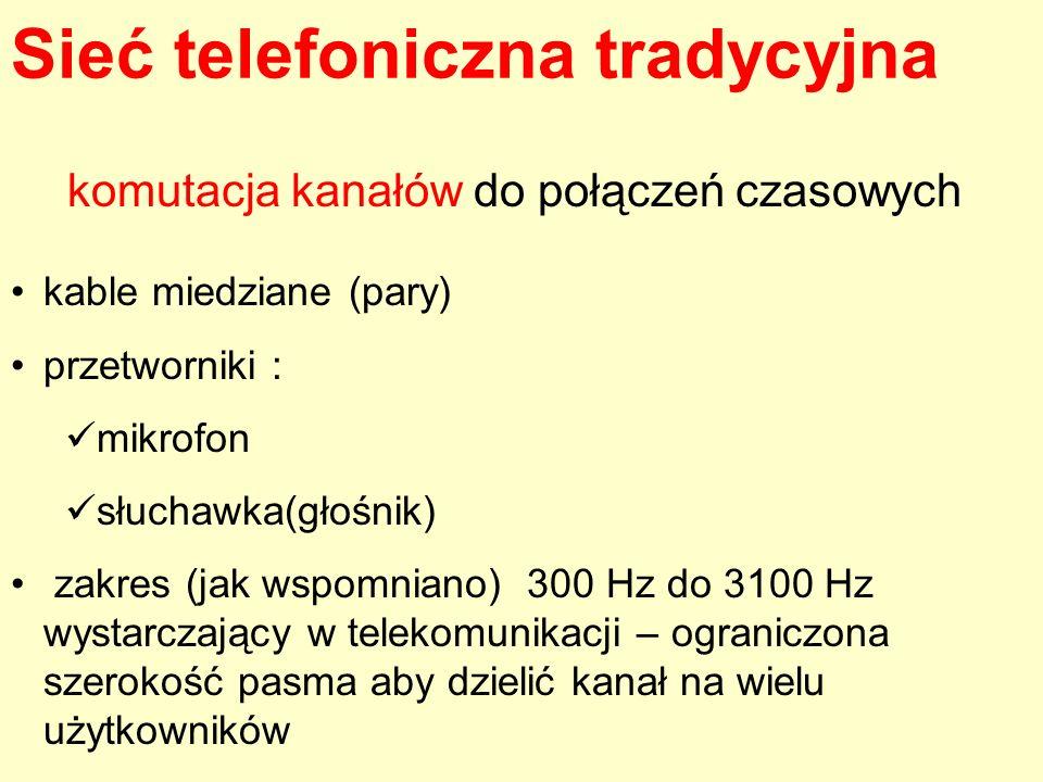 Sieć telefoniczna tradycyjna