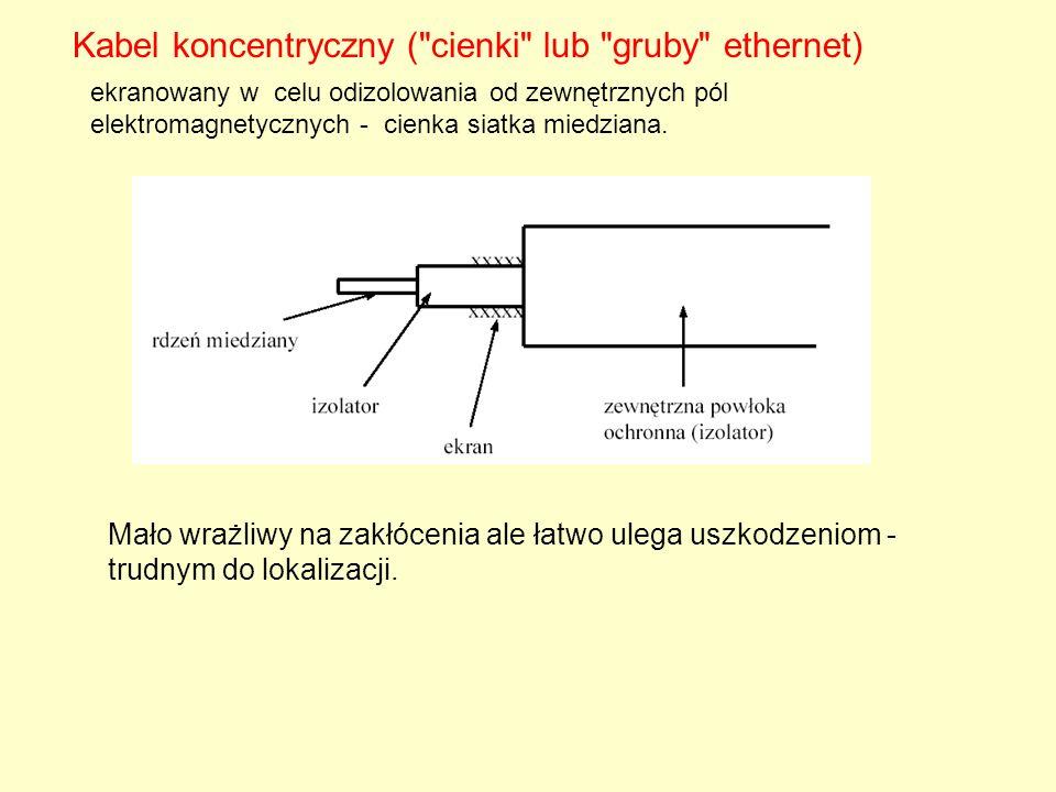 Kabel koncentryczny ( cienki lub gruby ethernet)