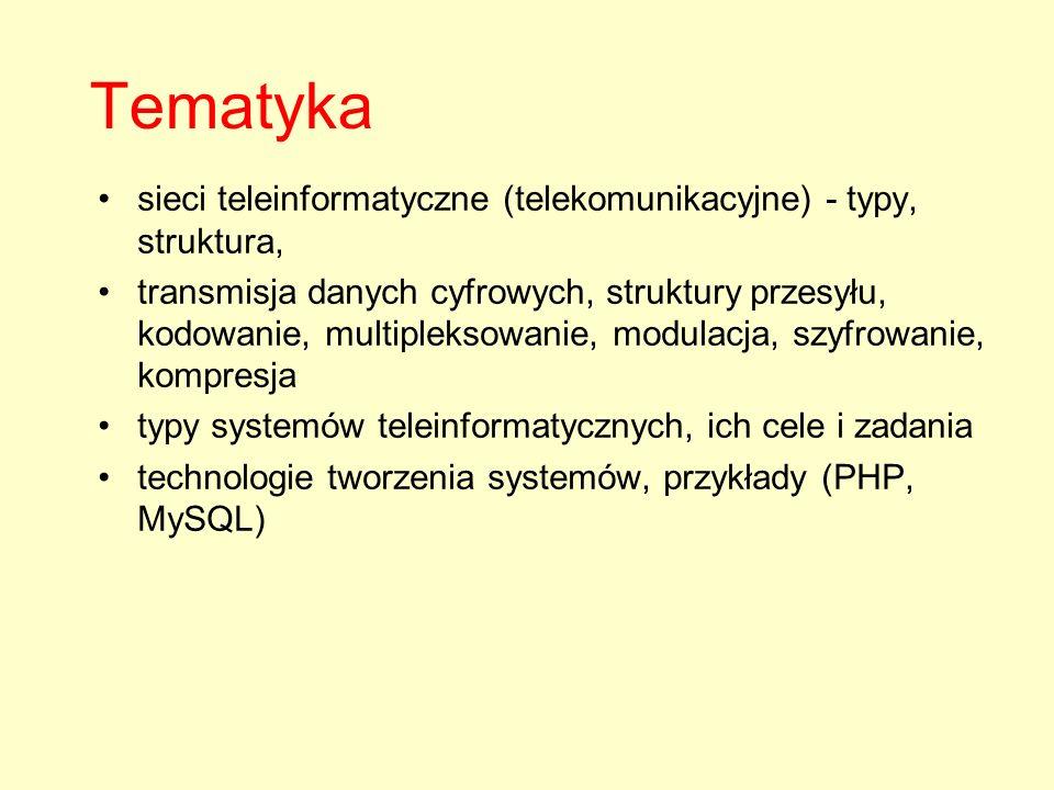 Tematyka sieci teleinformatyczne (telekomunikacyjne) - typy, struktura,