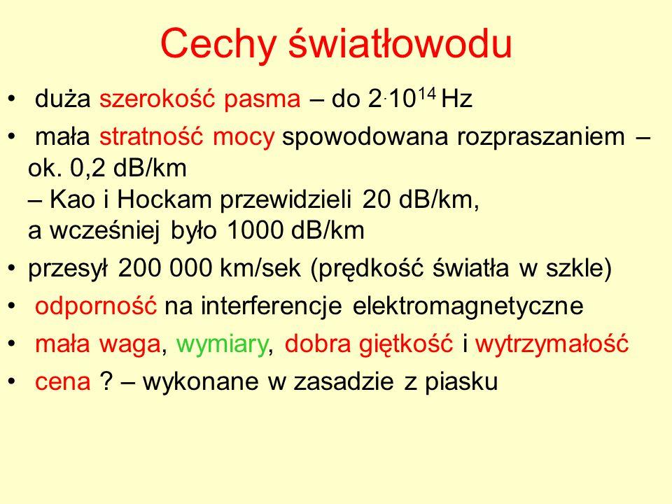 Cechy światłowodu duża szerokość pasma – do 2.1014 Hz