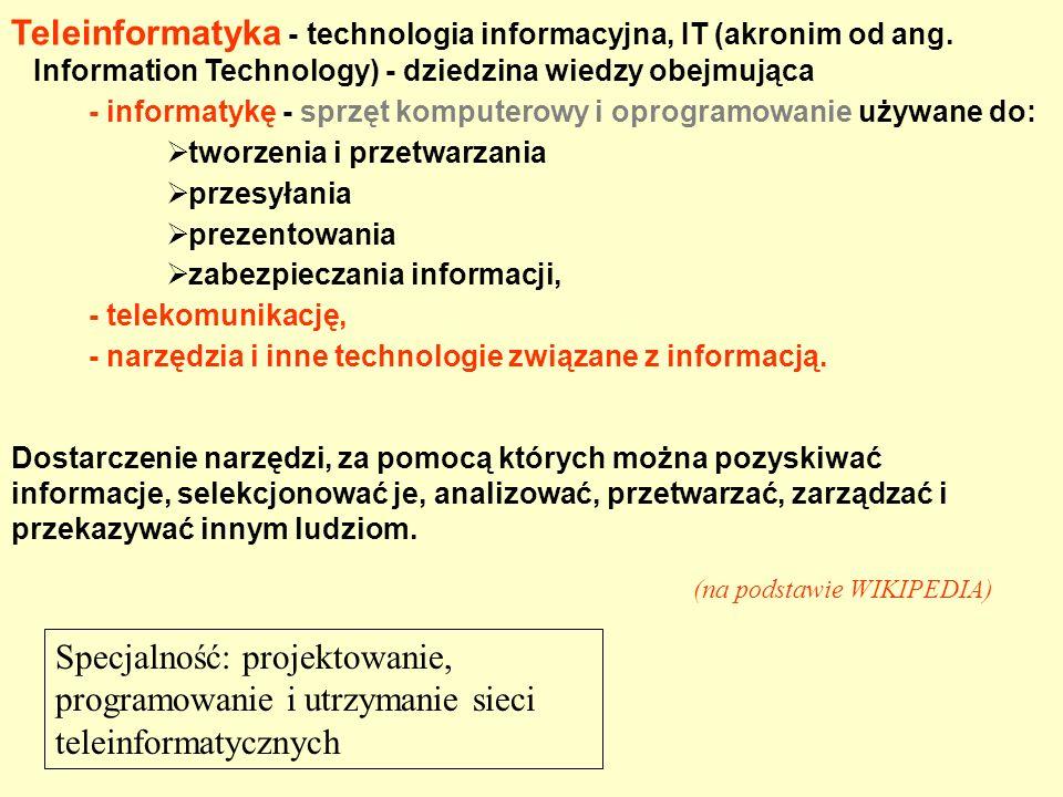 Teleinformatyka - technologia informacyjna, IT (akronim od ang