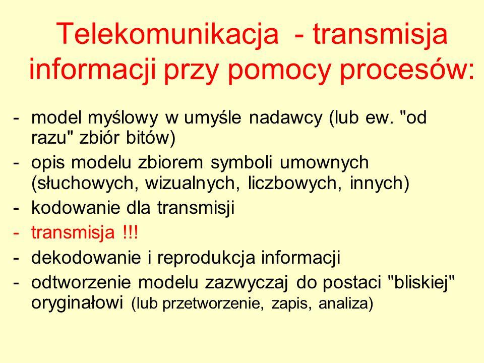 Telekomunikacja - transmisja informacji przy pomocy procesów: