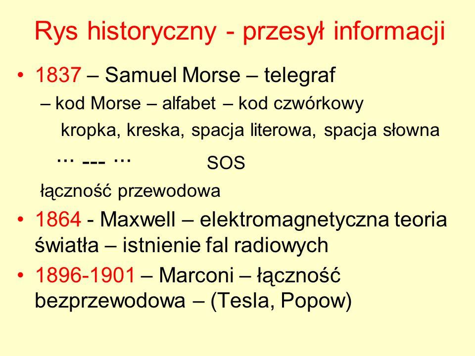 Rys historyczny - przesył informacji