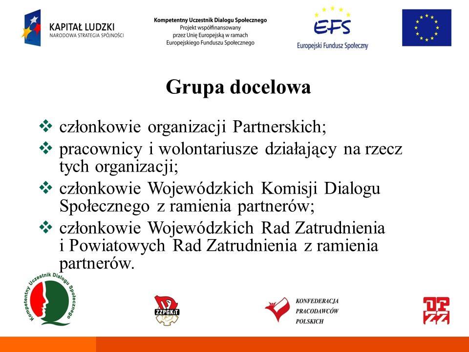 Grupa docelowa członkowie organizacji Partnerskich;