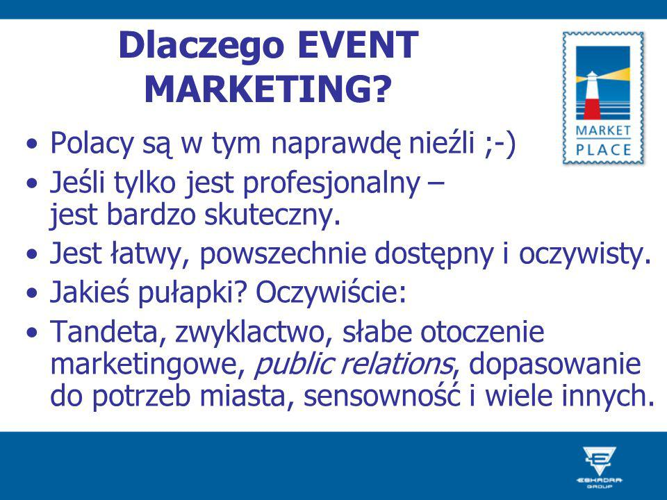 Dlaczego EVENT MARKETING