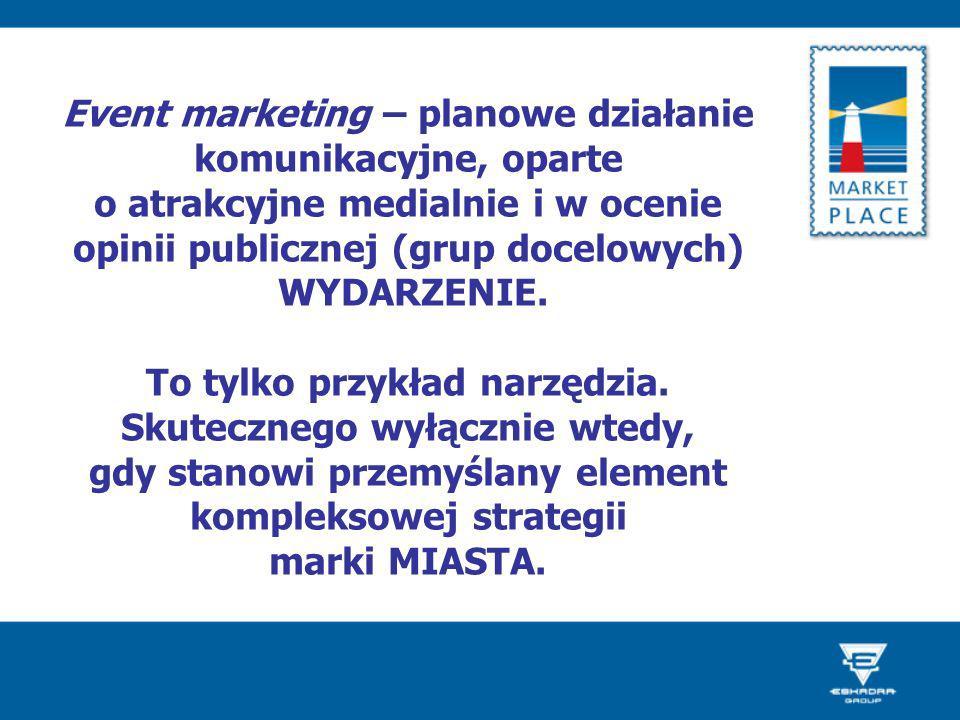 Event marketing – planowe działanie komunikacyjne, oparte o atrakcyjne medialnie i w ocenie opinii publicznej (grup docelowych) WYDARZENIE.