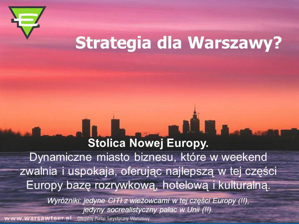 Strategia dla Warszawy