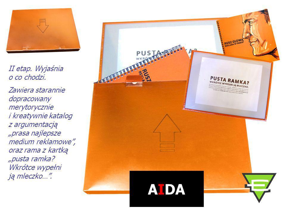 AIDA II etap. Wyjaśnia o co chodzi.