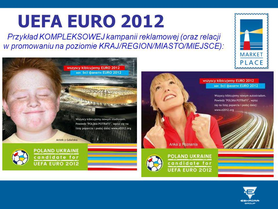 UEFA EURO 2012 Przykład KOMPLEKSOWEJ kampanii reklamowej (oraz relacji w promowaniu na poziomie KRAJ/REGION/MIASTO/MIEJSCE):