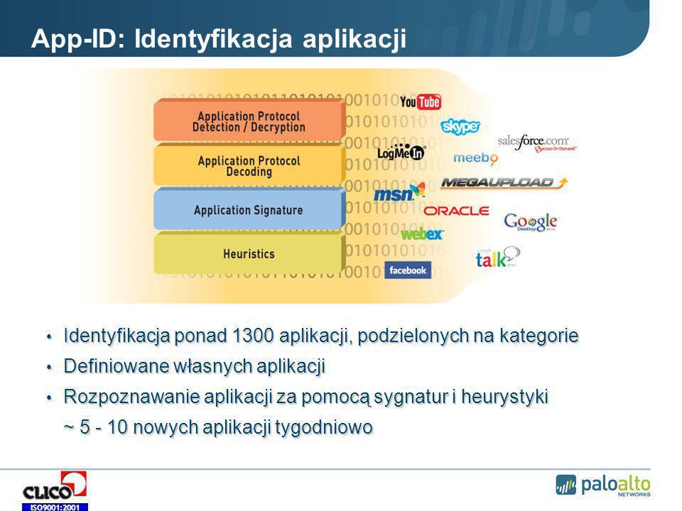 App-ID: Identyfikacja aplikacji
