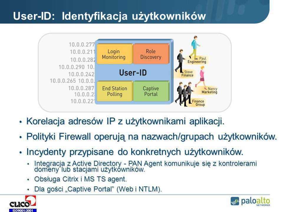User-ID: Identyfikacja użytkowników