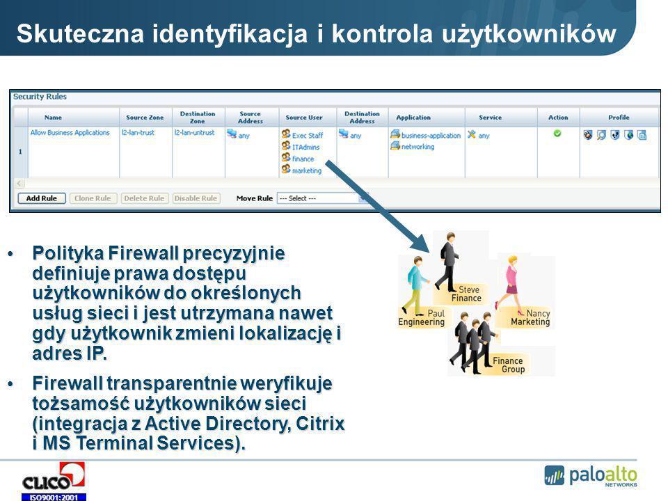 Skuteczna identyfikacja i kontrola użytkowników