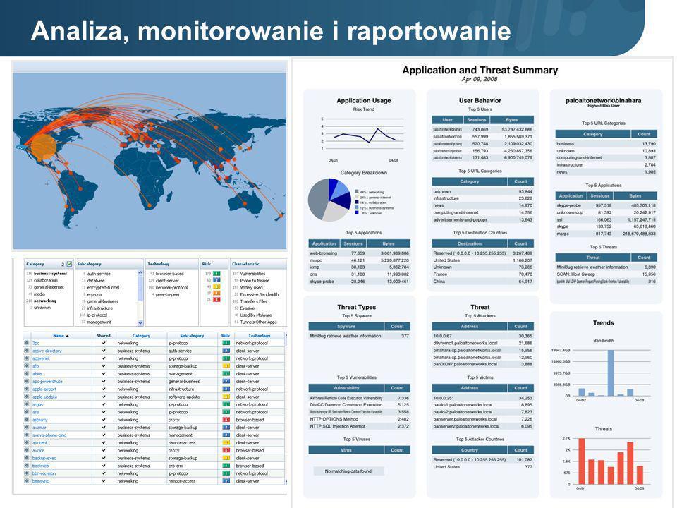 Analiza, monitorowanie i raportowanie