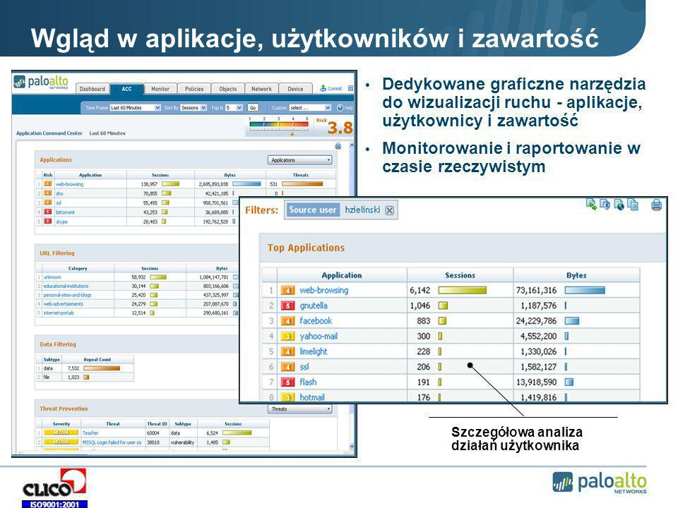 Wgląd w aplikacje, użytkowników i zawartość