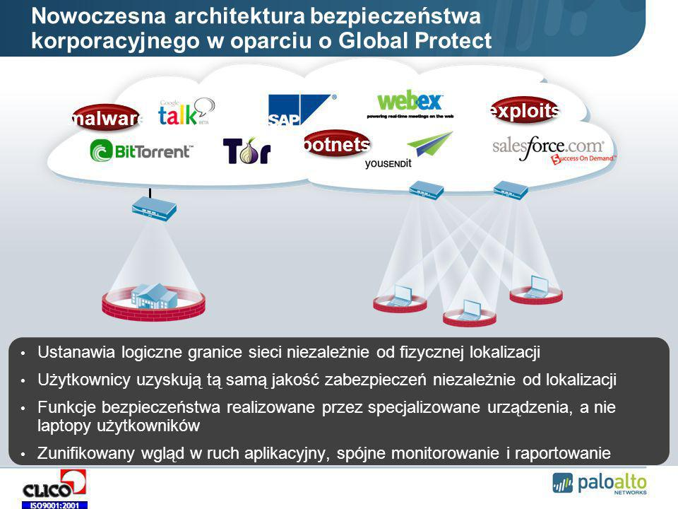 Nowoczesna architektura bezpieczeństwa korporacyjnego w oparciu o Global Protect