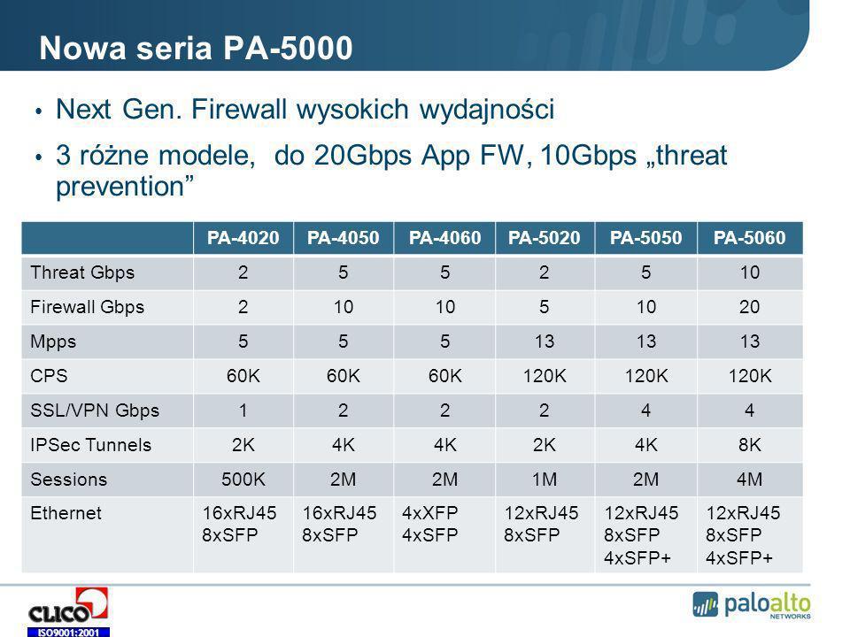 Nowa seria PA-5000 Next Gen. Firewall wysokich wydajności