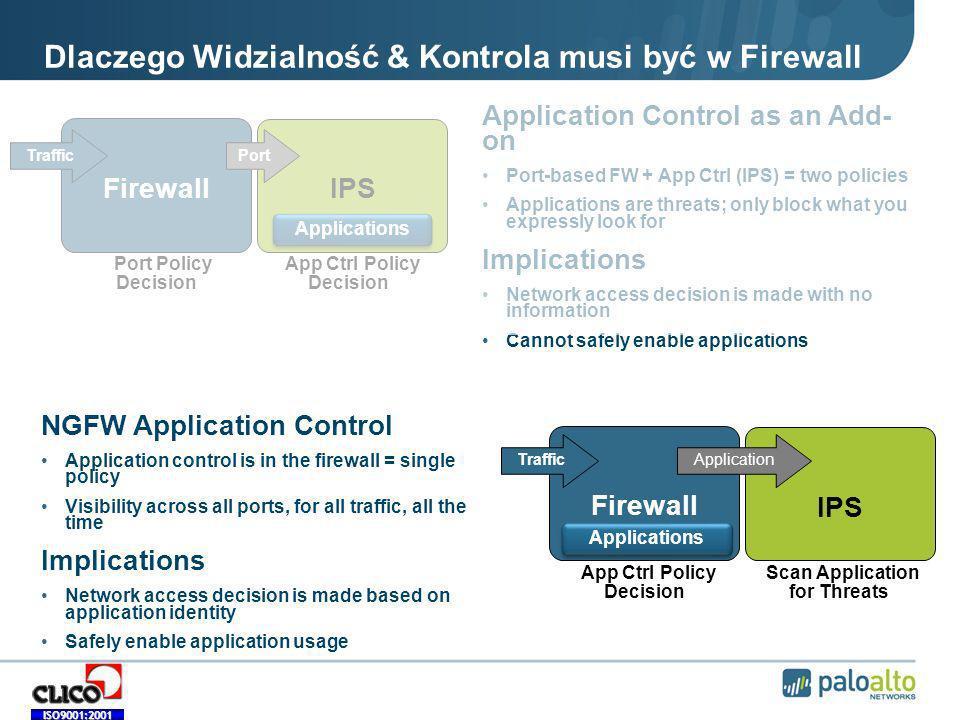Dlaczego Widzialność & Kontrola musi być w Firewall