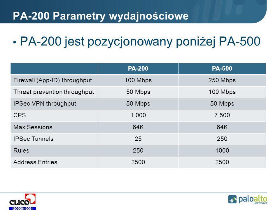 PA-200 Parametry wydajnościowe
