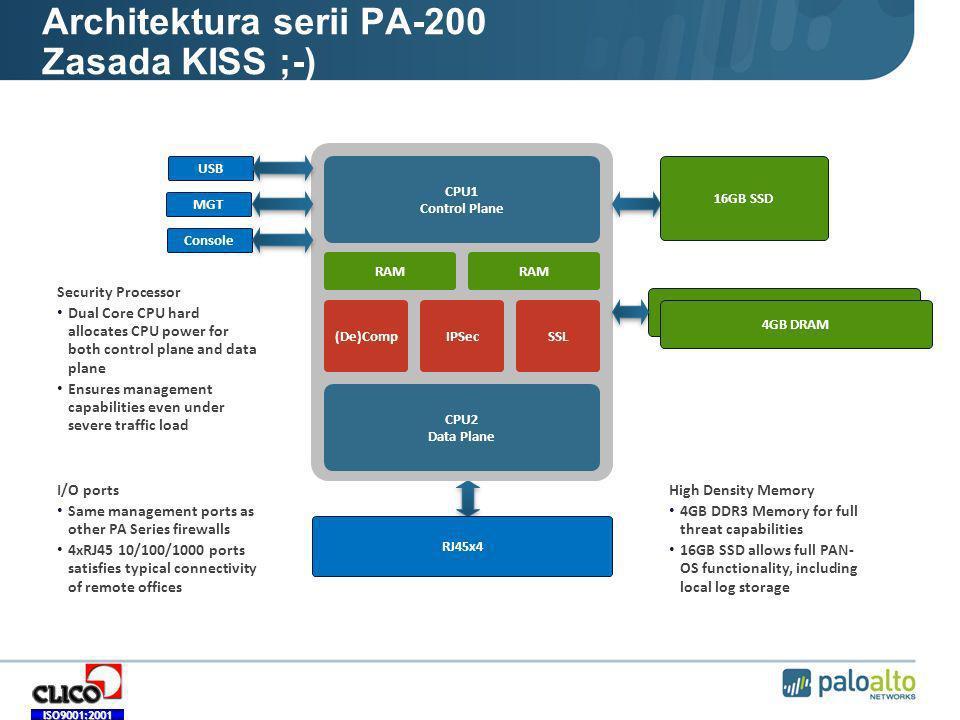 Architektura serii PA-200 Zasada KISS ;-)