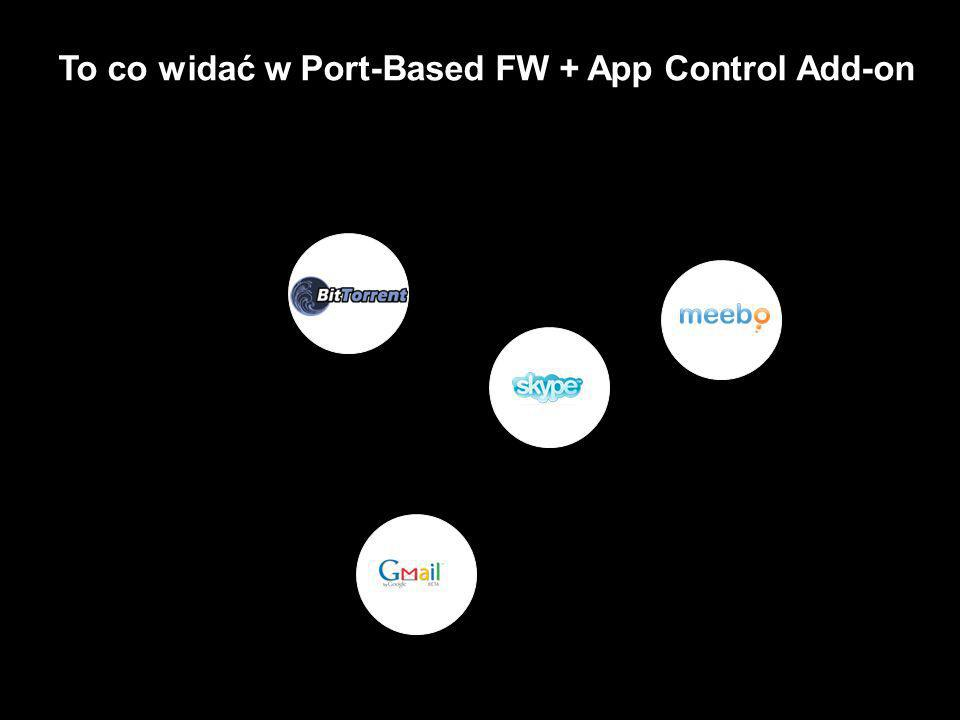 To co widać w Port-Based FW + App Control Add-on