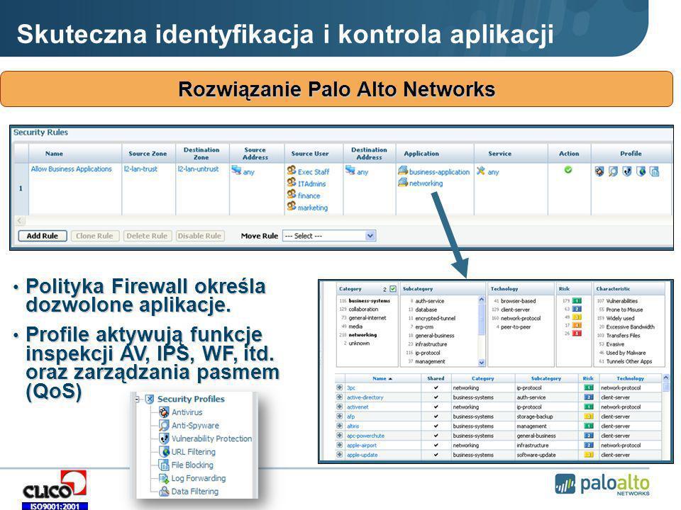 Skuteczna identyfikacja i kontrola aplikacji