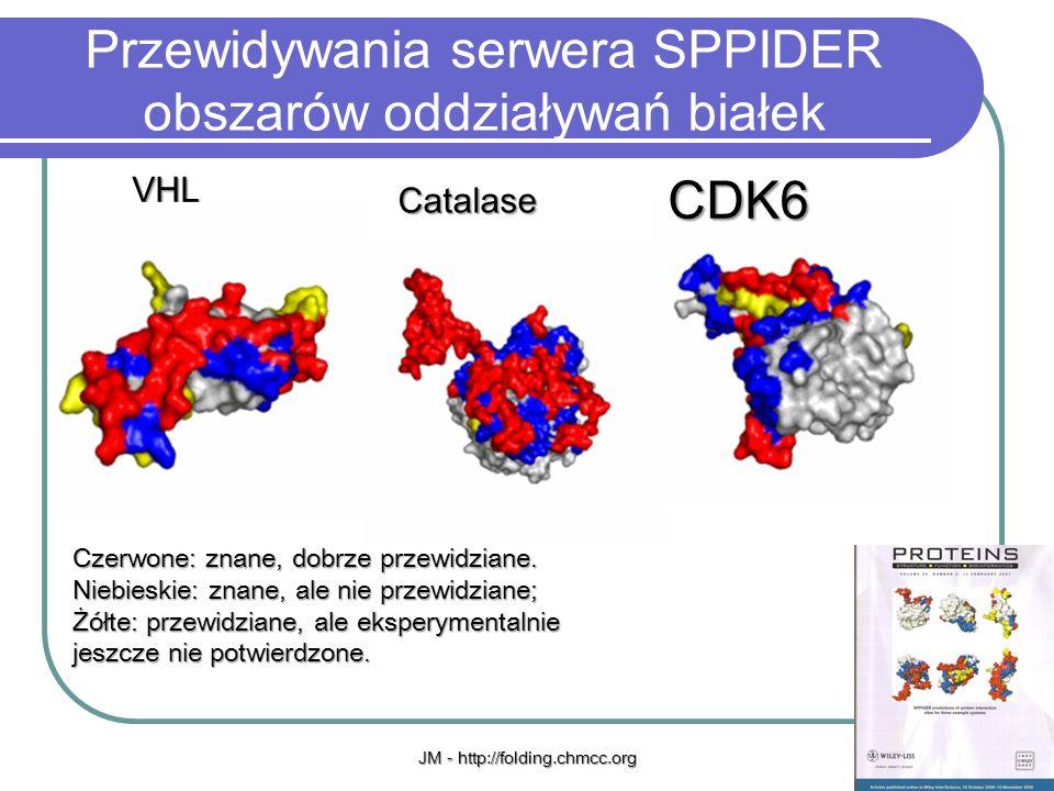 Przewidywania serwera SPPIDER obszarów oddziaływań białek