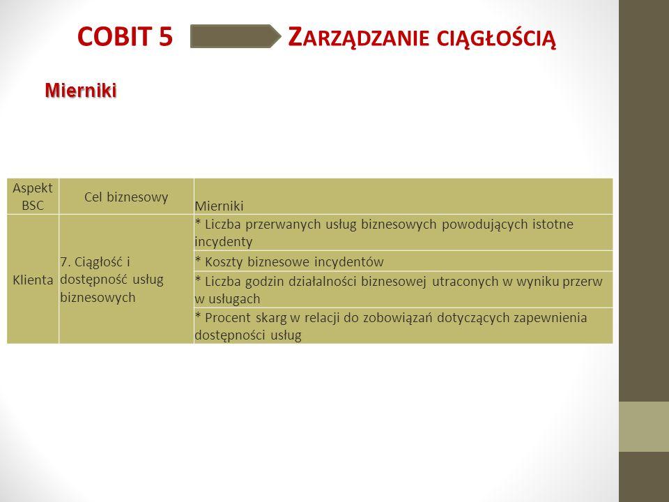 COBIT 5 Zarządzanie ciągłością