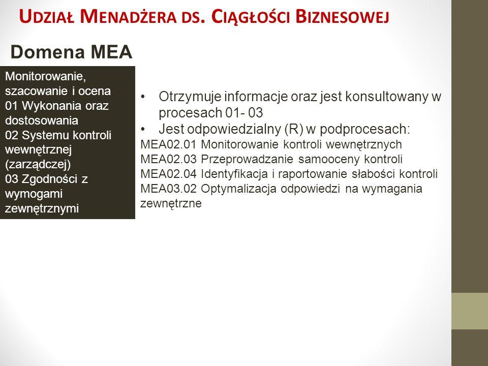 Udział Menadżera ds. Ciągłości Biznesowej