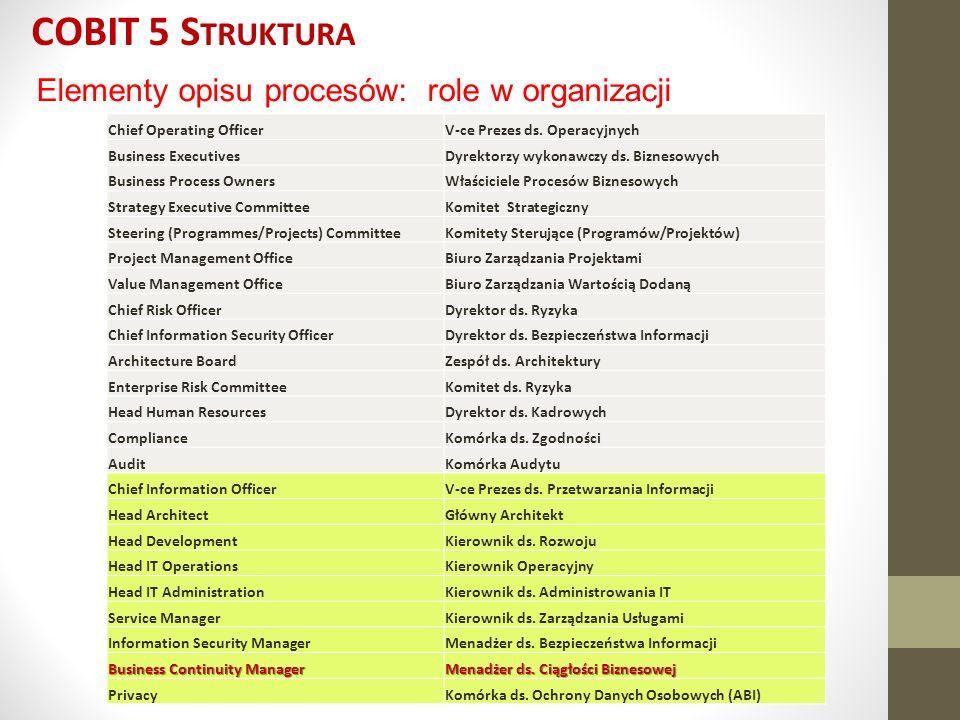 COBIT 5 Struktura Elementy opisu procesów: role w organizacji