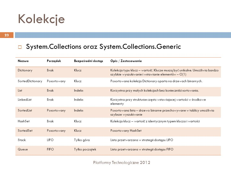 Kolekcje System.Collections oraz System.Collections.Generic