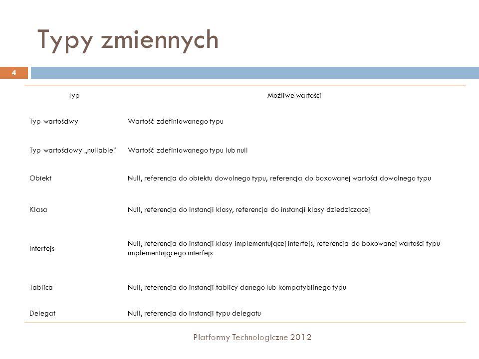 Typy zmiennych Platformy Technologiczne 2012 Typ Możliwe wartości