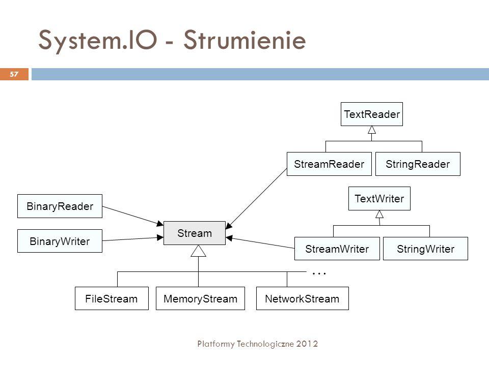 System.IO - Strumienie … TextReader StreamReader StringReader