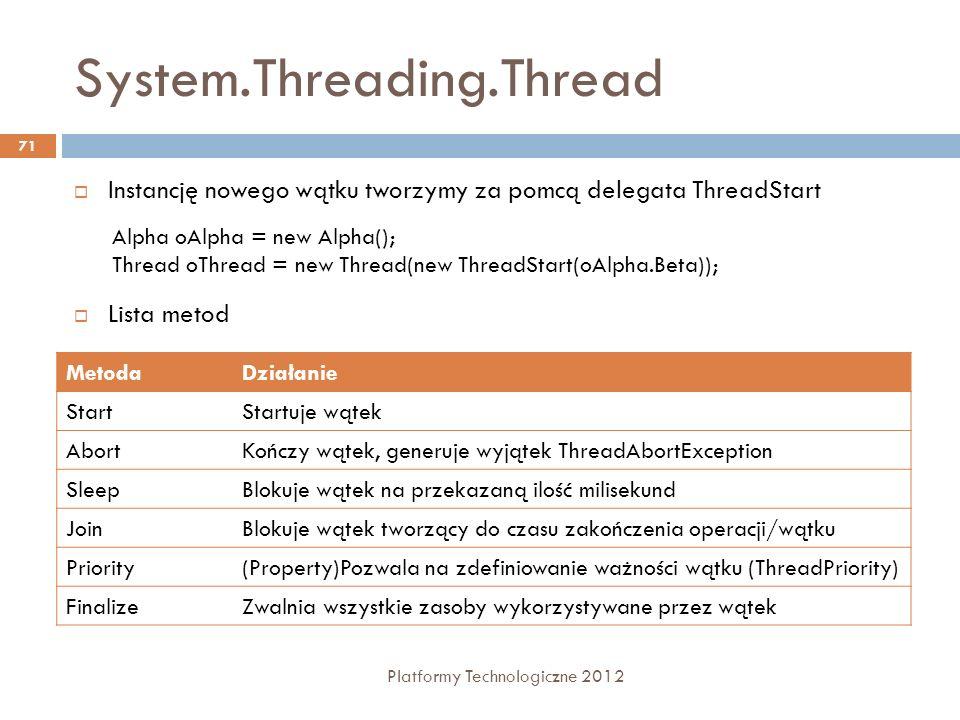 System.Threading.Thread