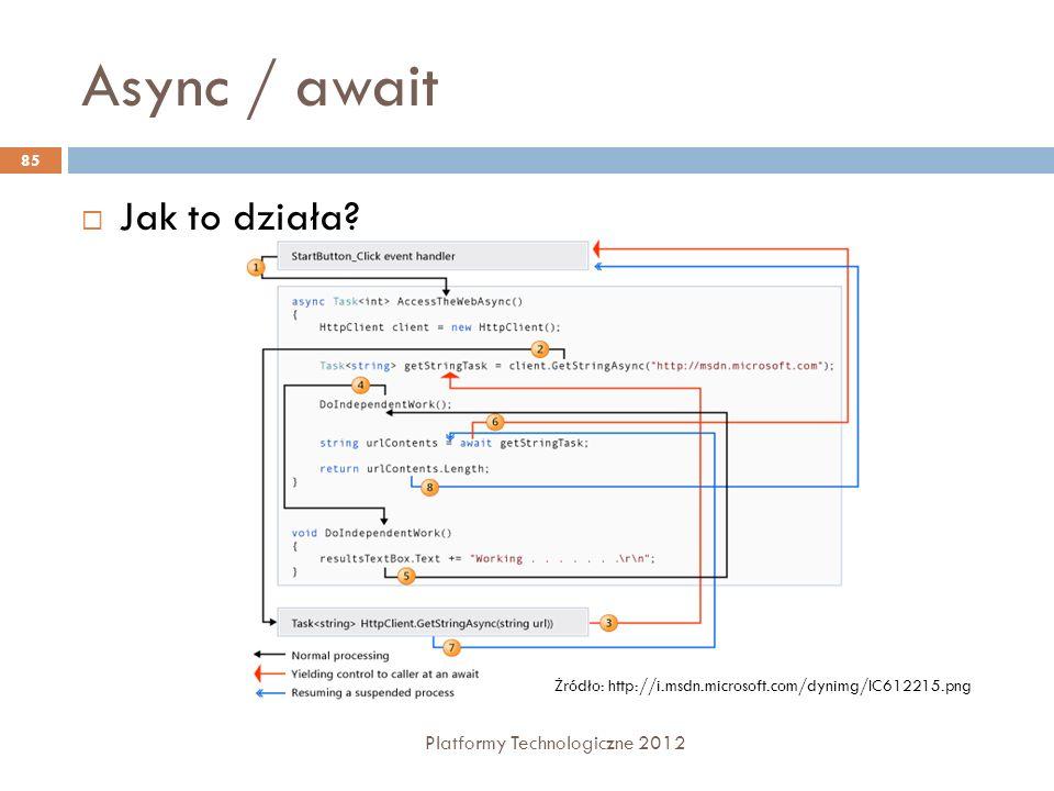 Async / await Jak to działa Platformy Technologiczne 2012