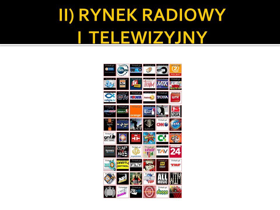 II) RYNEK RADIOWY I TELEWIZYJNY