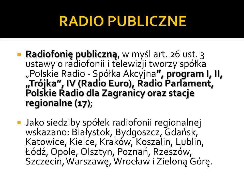 RADIO PUBLICZNE