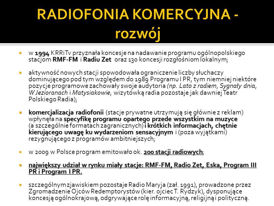 RADIOFONIA KOMERCYJNA - rozwój