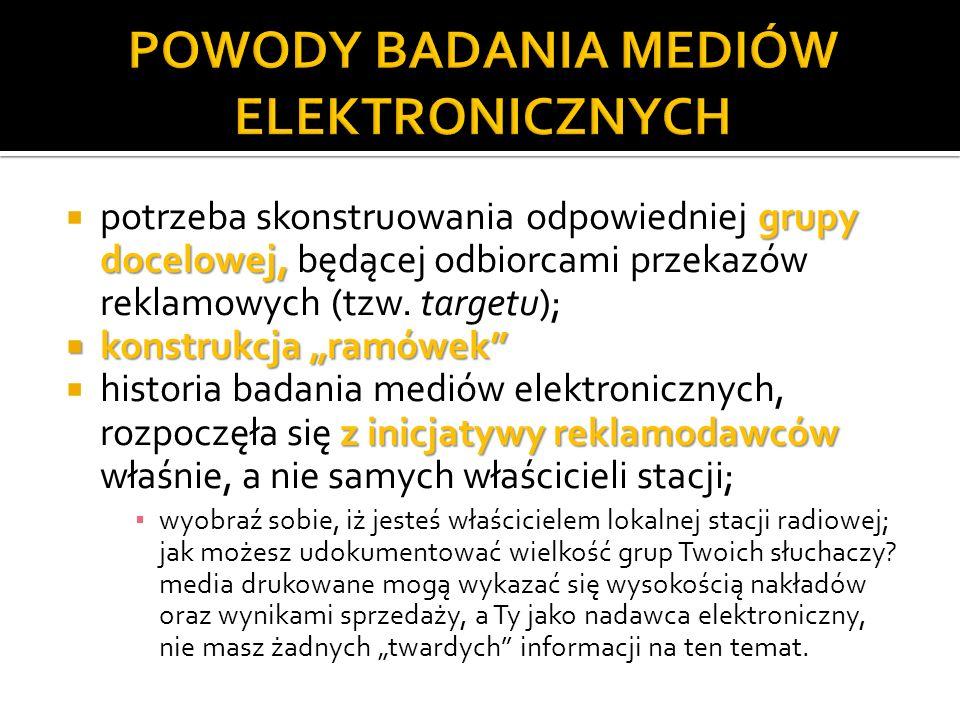 POWODY BADANIA MEDIÓW ELEKTRONICZNYCH