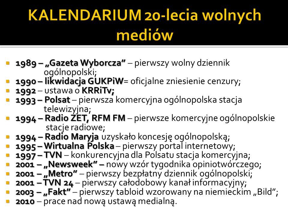 KALENDARIUM 20-lecia wolnych mediów