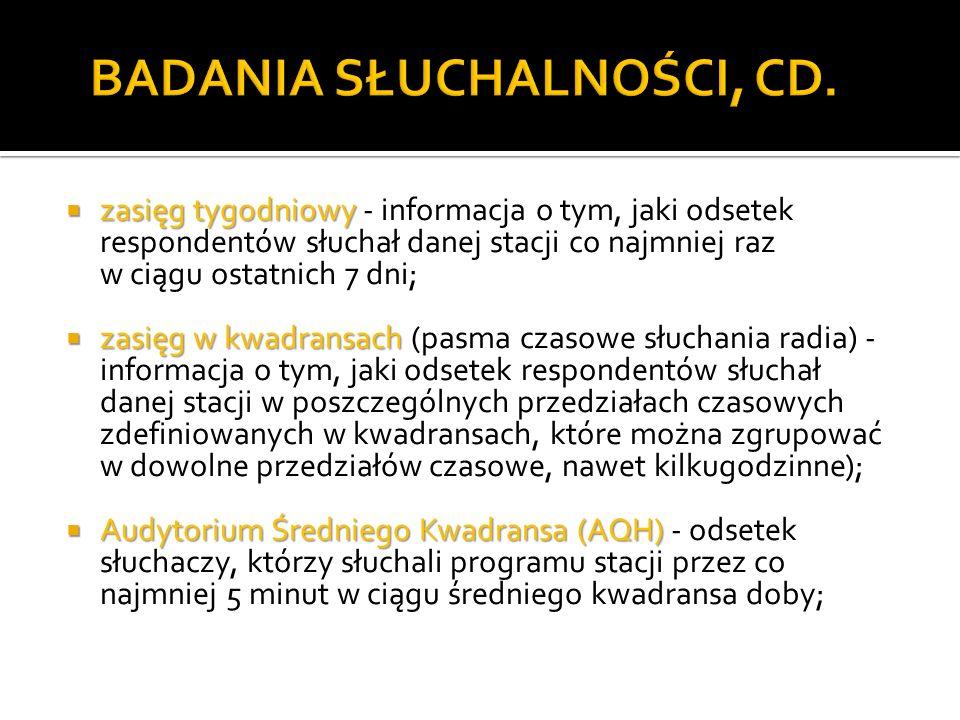 BADANIA SŁUCHALNOŚCI, CD.