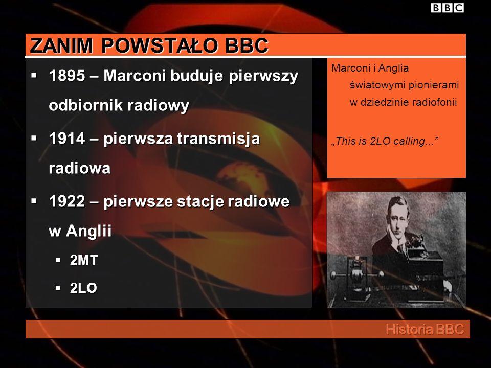 ZANIM POWSTAŁO BBC 1895 – Marconi buduje pierwszy odbiornik radiowy
